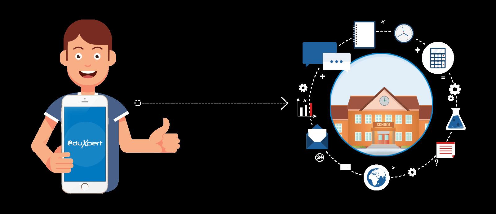 Technology Management Image: School Management System ERP